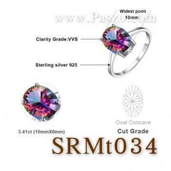 แหวนพลอยสีรุ้ง พลอยรูปไข่ แหวนเงินแท้ #5